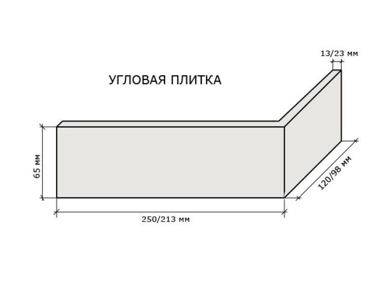 Плитка ручной формовки угловая