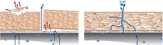вода в плитке