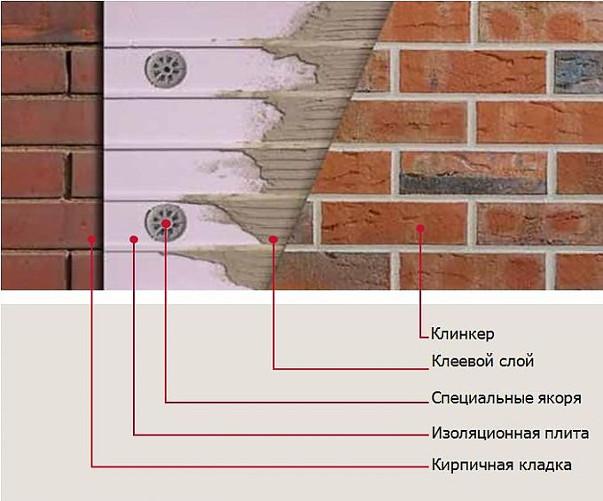 fasad iz klinkernogo kirpicha